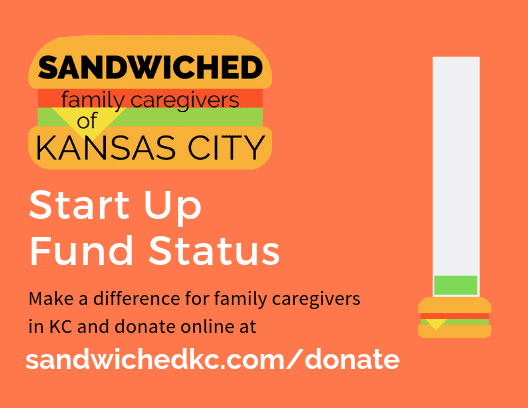 Sandwiched Family Caregivers of Kansas City Start Up Fund Status graphic